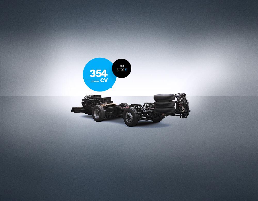 RS 1836 Plus